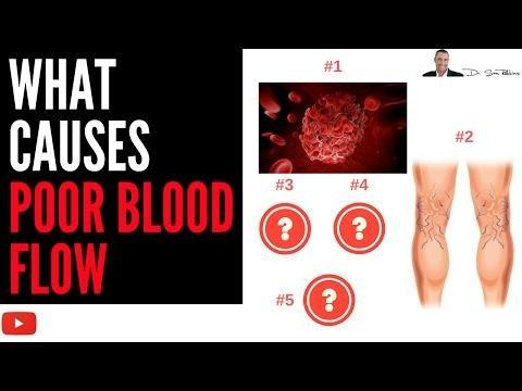 What Does High Blood Sugar Do To Blood Vessels?