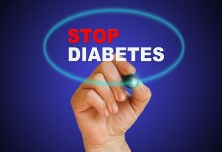 Help Your Diabetes Now