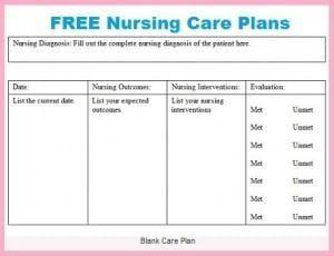 Nursing Care Plan And Diagnosis For Diabetes