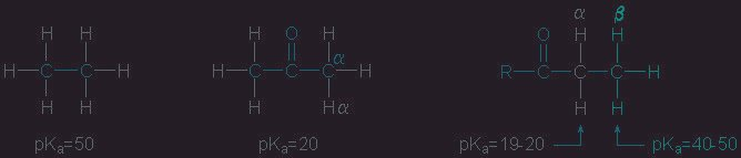 Introduction To Ch-acidic Compounds