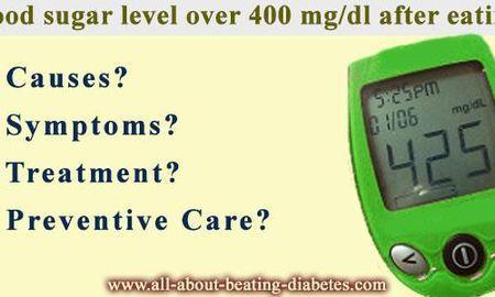 Blood Sugar Over 400 After Eating