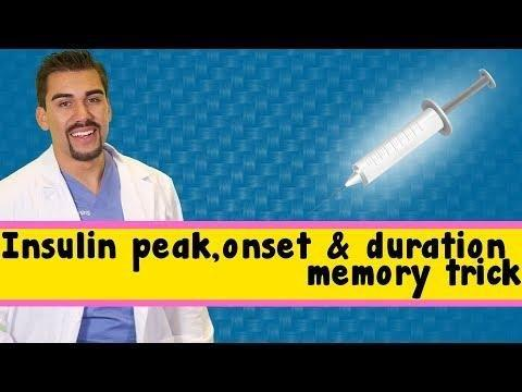 Long Acting Insulin Onset Peak And Duration