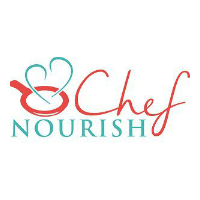 Diabetes Diet Option - Chef Nourish