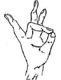 Finger Mudra To Control Diabetes