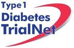 University Of Toronto Diabetes Research