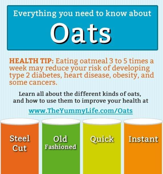 The Ultimate Guide To Oats