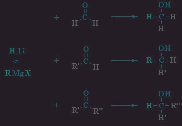 Reactions Of Rli And Rmgx With Aldehydes And Ketones