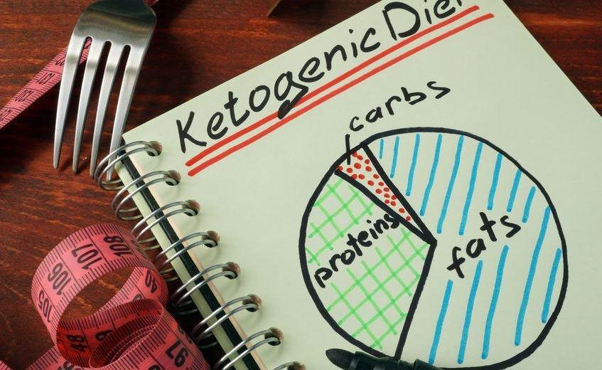 Why Ketogenic Ketosis Diet Plan? Understanding Its History, Process, And Benefits