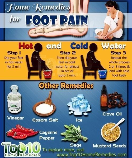 Diabetic Foot Pain Home Remedies