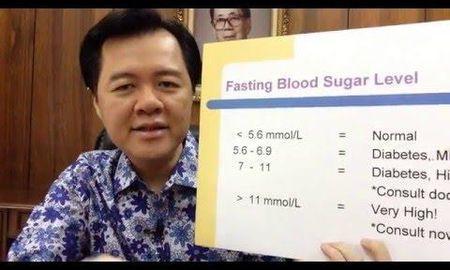Glucose 106 Mg Dl