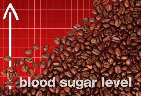 How Can Blood Sugar Be High Without Eating