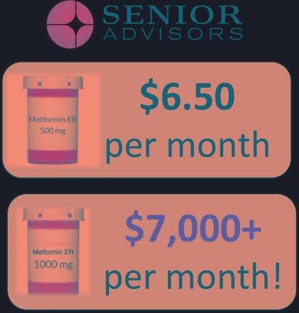 Metformin Hcl 1000mg Er For $7,000+ / Month?!?