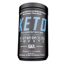 Giant Keto Review: How Safe And Effective Is This Product?