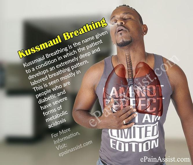 What Can Cause Kussmaul Breathing & How Is It Treated?