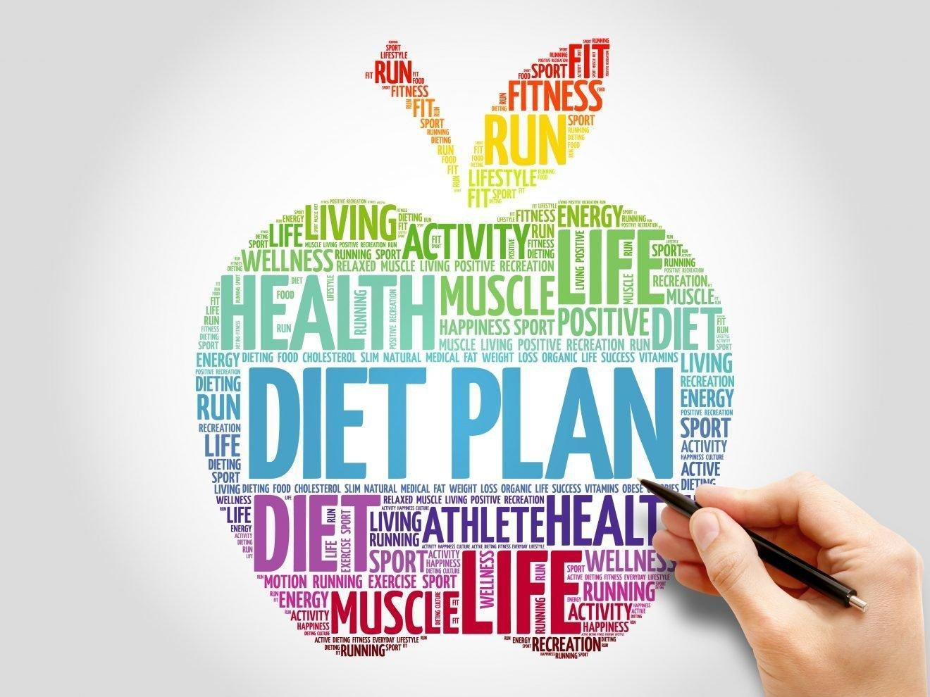 Step By Step Diet Plan For Women (everything You Need To Know)