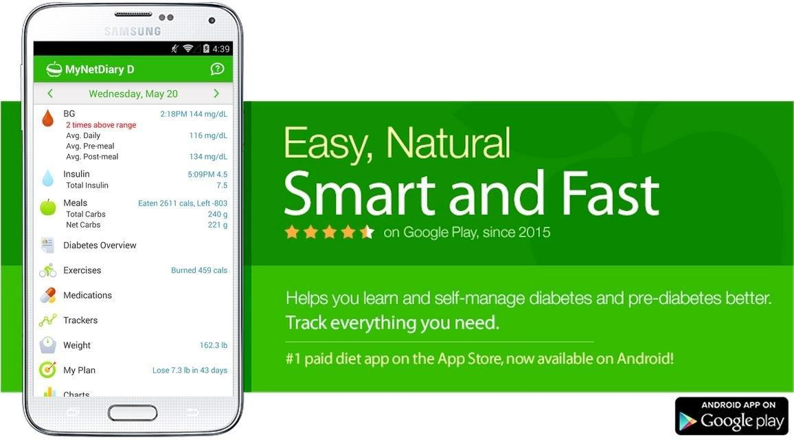 Diabetes Tracker For Android Phone And Tablet