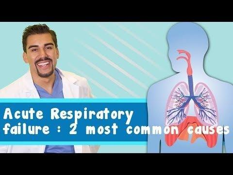 Acute Vs Chronic Respiratory Acidosis
