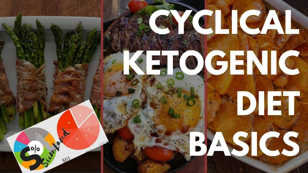 The Cyclical Ketogenic Diet (ckd)