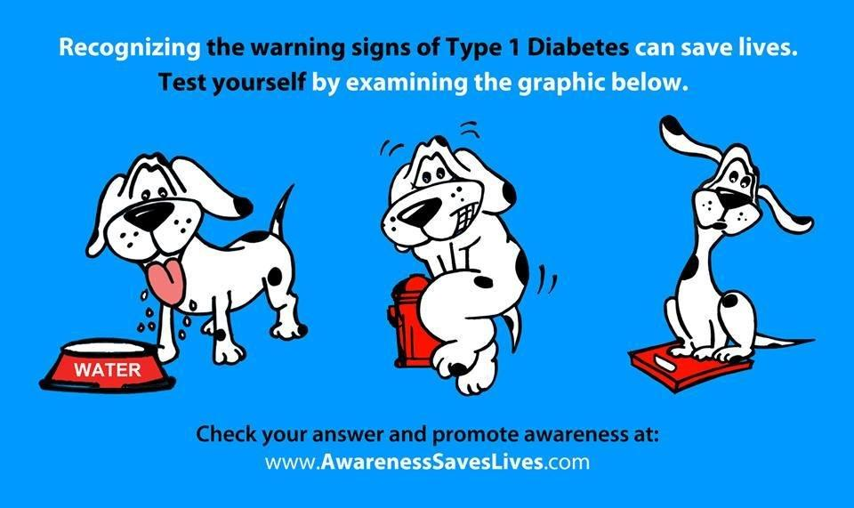 What Happens If You Ignore Signs Of Diabetes?