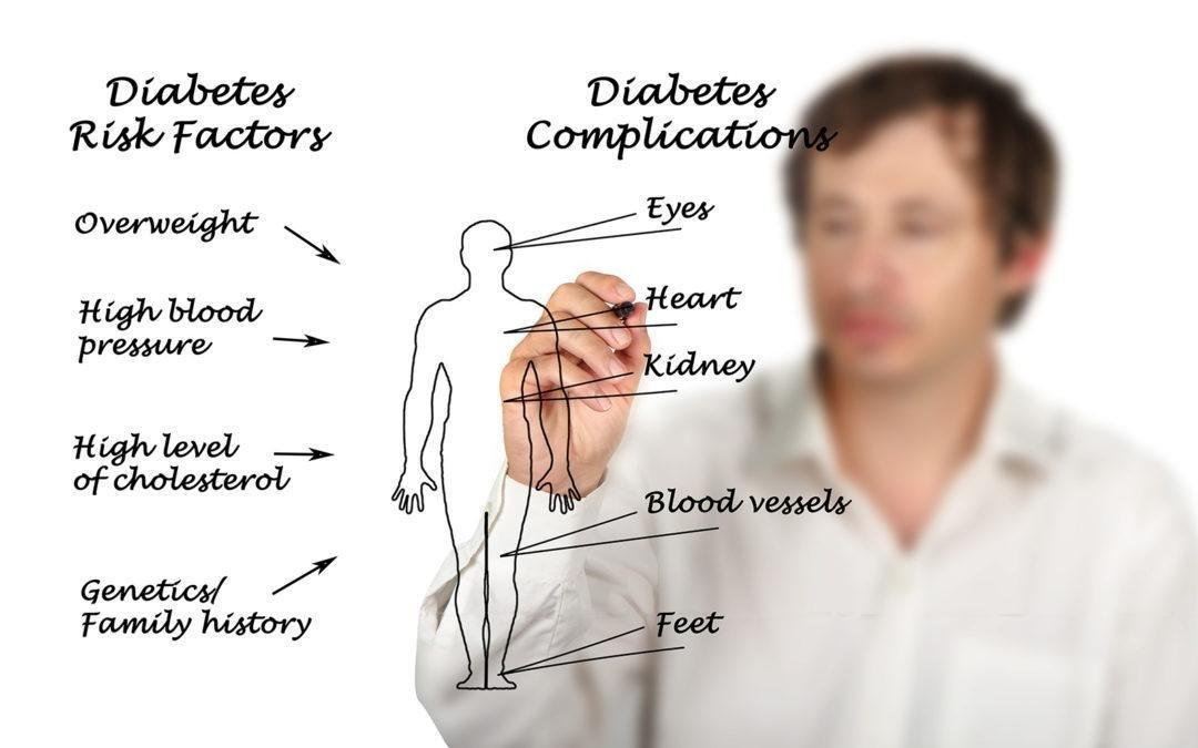 Why Is Important To Know About Diabetes?