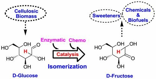 Glucose Isomerization By Enzymes And Chemo-catalysts: Status And Current Advances