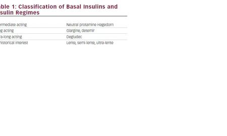 Which Insulins Are Basal