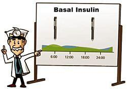 What Happens If A Type 1 Diabetic Stops Taking Insulin