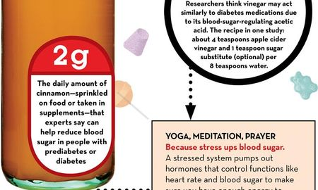 Stopping Prediabetes