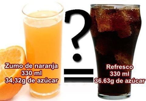 Es La Naranja Buena Para Los Diabticos?