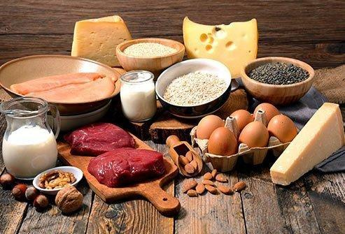 What's A Ketogenic Diet?