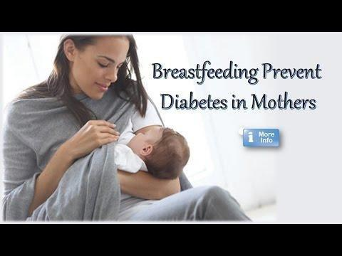 A Type Of Diabetes That May Develop During Pregnancy And Disappear After Delivery Is Called:
