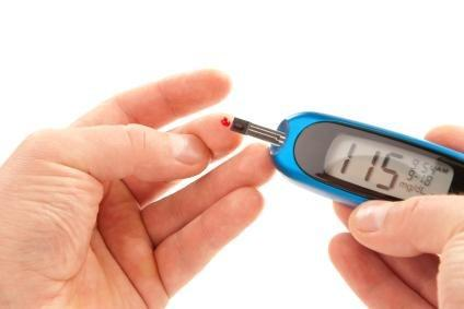 Glucose Test Equipment