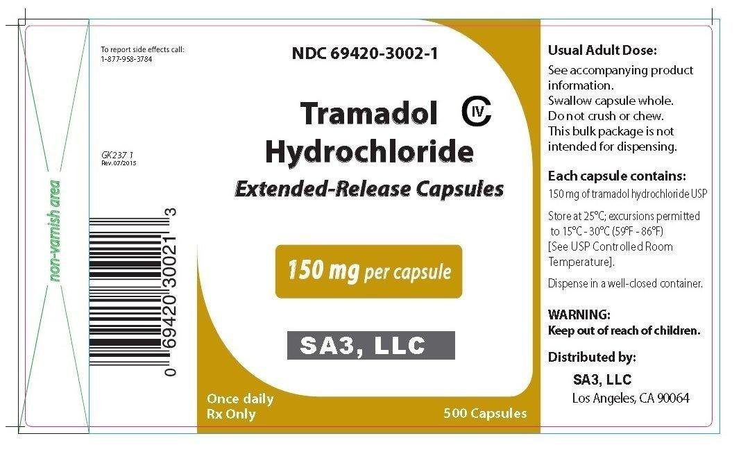Does Tramadol Help Gout