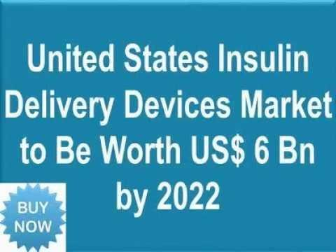 Insulin Delivery Devices Market Overview :