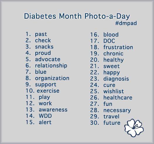 National Diabetes Awareness American Month Diabetes … Month?