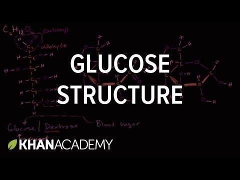 Molecular Structure Of Glucose