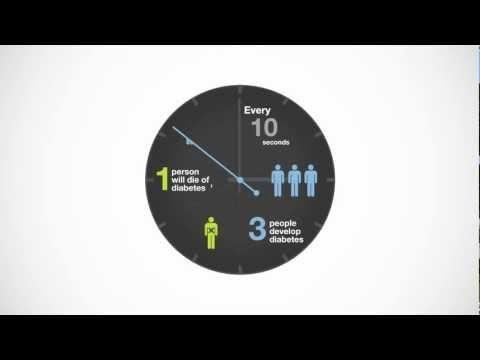 Effects Of Type 2 Diabetes
