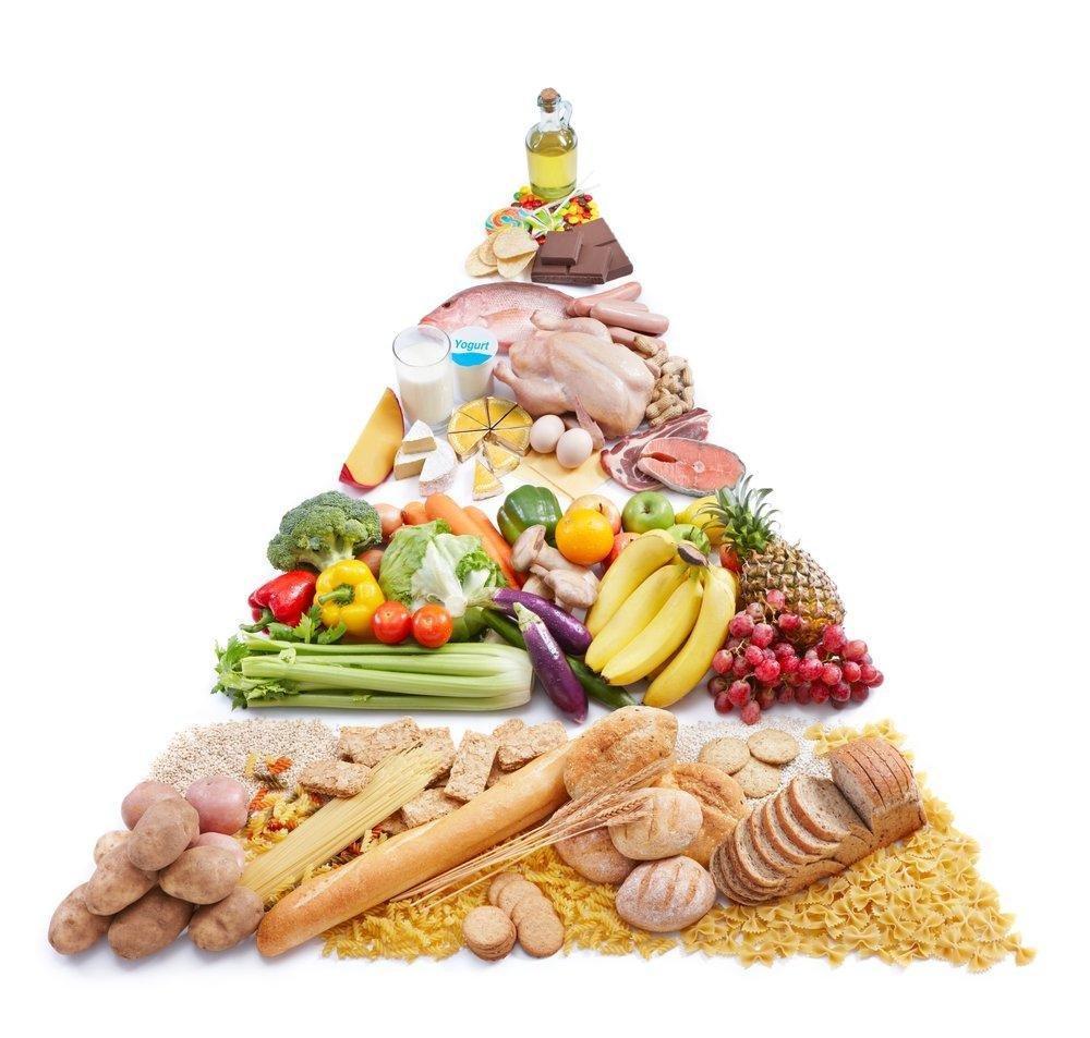Tabla De Alimentos Para Diabticos Perfecta Para Controlar El Azcar