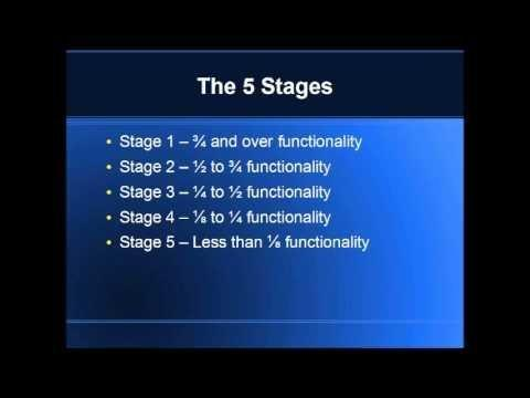 Diabetes And Kidney Disease (stages 1-4)
