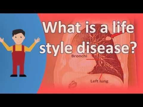 Explain How Lifestyle Choices Can Impact A Person's Risk For Developing Diabetes.