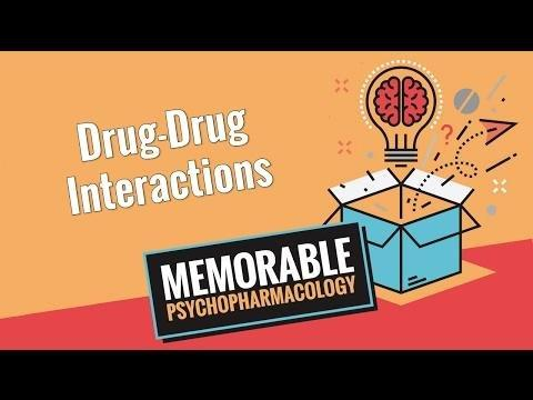 Food–drug Interactions