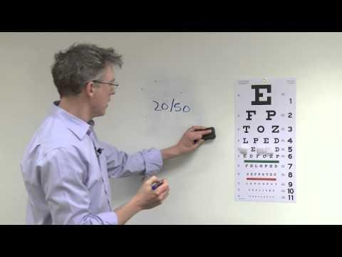 Early Treatment Diabetic Retinopathy Study Chart