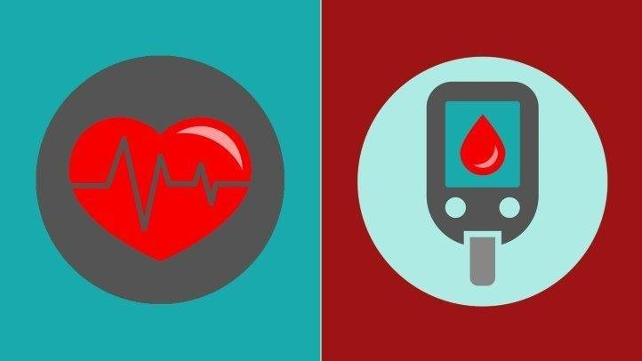 Heart Disease: The Diabetes Connection