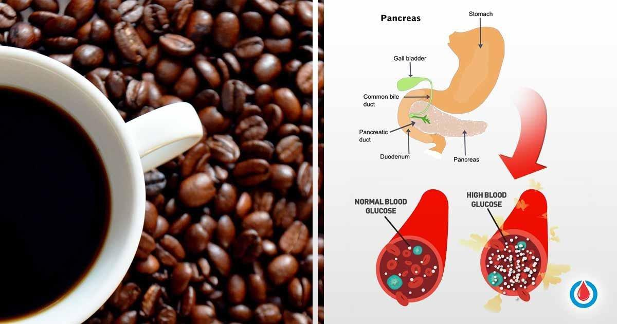 How Does Caffeine Affect Blood Sugar And The Risk Of Diabetes?