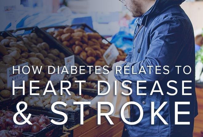 How Diabetes Relates To Heart Disease & Stroke