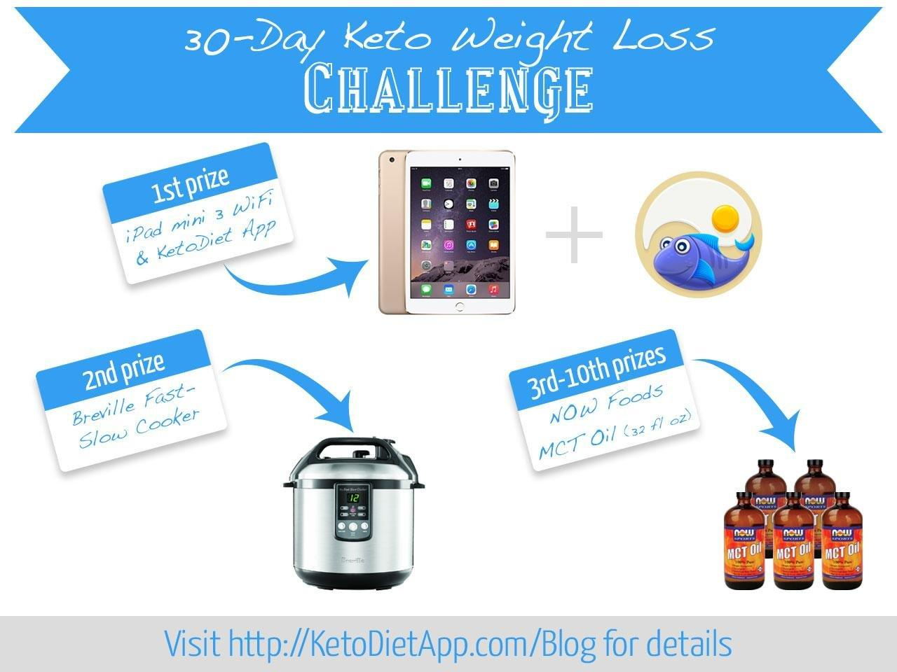 Ketosis Weight Loss Rate