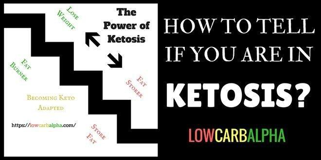 How Do I Know If I Have Ketosis Breath