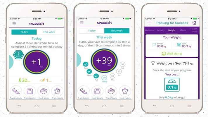 Johns Hopkins Study: Coaching App Sweetch Can Increase Weight Loss, Activity In Prediabetes Patients
