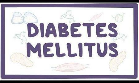 Why Does Diabetes Cause Ketoacidosis?