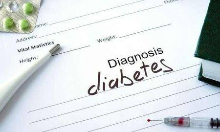 Prevalence Of Diabetes In India-who Report